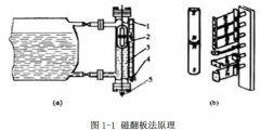 磁翻板液位计等几种连续液位测量仪表在实际应用中比较
