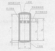 磁翻板液位计在液化气体储罐液面测量中的选用及计算方法