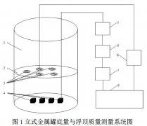 压力变送器在立式金属罐底量与浮顶质量测量中的应用研究