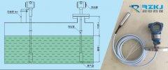 投入式静压液位计在烟厂制丝车间冷凝水回收中应用