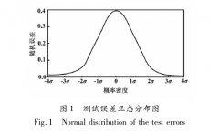 关于压力差压变送器的测量性能的误差研究