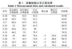 利用差压式液位计与雷达液位计测量差值估算回收丁二烯纯度