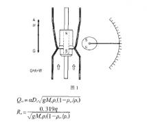 浅析保证金属管浮子流量计的计量精度安装手段与维护方法