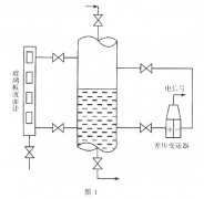 塔槽等储罐液位测量中采用双液位计监控测量误差分析及仪表选型