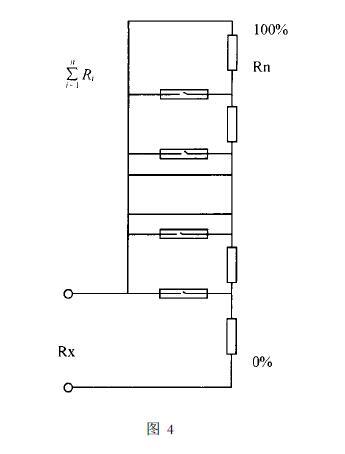 塔槽等储罐液位测量中采用磁翻板液位计监控测量误差