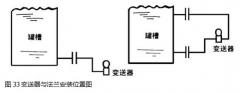 单双法兰式液位变送器的安装与使用