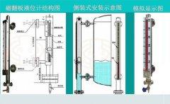 有效延长磁翻板液位计使用寿命的6个注意事项