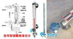 利用干簧管进行磁翻板液位计信号远传的原理及选择要点