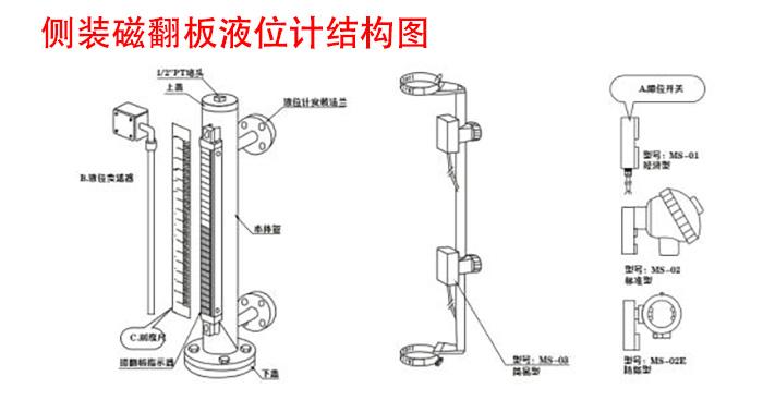 磁翻板液位计设计图,安装结构图