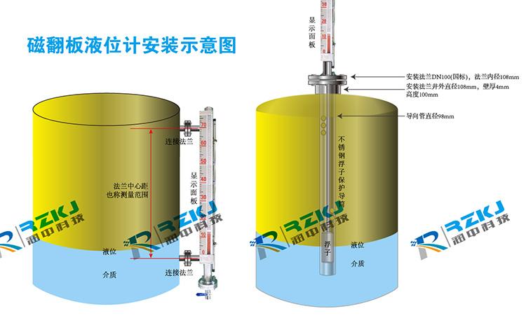 磁翻板液位计结构安装图