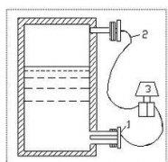 双法兰液位计(变送器)故障分析及新型安装方式先容