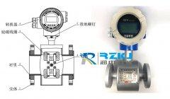 电磁流量计的测量电极的组成方式有几种类型