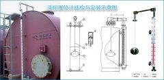 简述浮标液位计产品优点及正确的安装规范