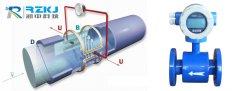 电磁流量计测量含有其他混合物的液体时有哪些影响