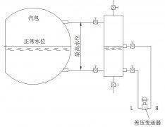 关于带压容器高精度投入式液位变送器设计描述