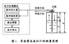 导波雷达液位计在测量烧碱蒸发罐液位中的应用分析