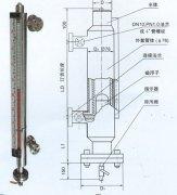 用于冷凝器液位测量的磁翻板液位计工作原理及常见故障分析