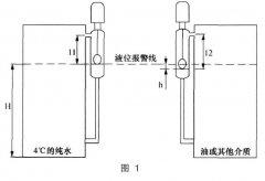 精确安装浮球液位控制器需要考虑介质密度对于测量高度的影响