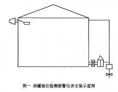 差压变送器(差压液位变送器)在油库液位计量中的应用分析