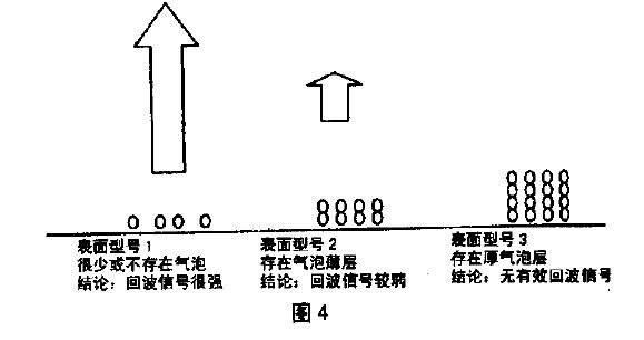 雷达发射电路图