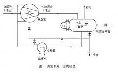 磁翻板液位计在减顶真空泵液位控制系统改造中应用说明