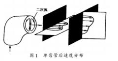 电磁流量计安装中如何有效减少弯管对测量的影响