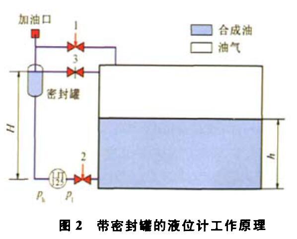 p0430故障电路图