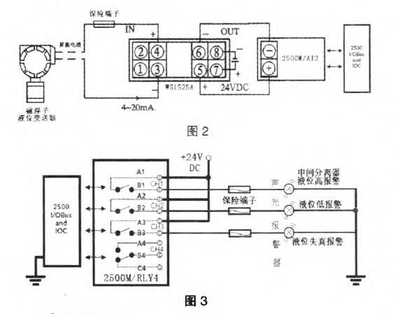 2500bl/rly4四通道继电器输出模件;wsl525a隔离配电器;4组保险端子.