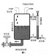 有效提高重点装置液位变送器测量可靠性安全分析