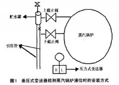 差压液位变送器用于检测蒸汽锅炉液位的案例分析