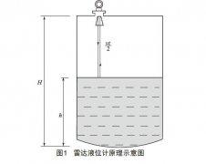 浅析非接触式雷达液位计由于测量介质引起的误差状况