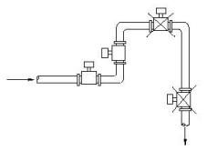 电磁流量计常见的错误安装方式有哪些