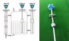 浮球液位计如何正确选型和安装