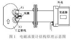 插入式电磁流量计在大口径管道测量中的特点及工程设计说明