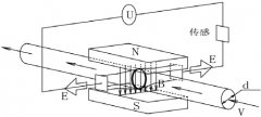 电磁流量计在工业管道测量中选型、安装、调试的常规要求