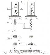 磁翻板液位计液位控制器磁力方向错误导致仪表不可用等故障解决方案