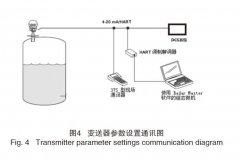 雷达液位计的优势及在炼油厂罐区安装与使用现状