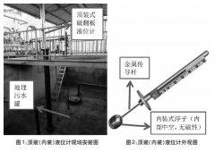浅析磁翻板液位计在地埋污水罐液位测量中故障原因及处理措施