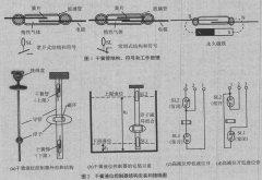 干簧管磁浮球液位开关的液位控制电路在液位测量中的应用分析
