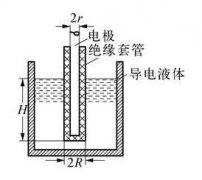 差压液位变送器与射频导纳液位计组合使用于测量水中含油