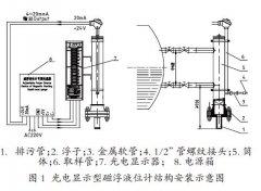 磁翻板液位计用于汽包测量中的可行性方案分析