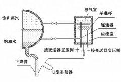 浅谈差压液位变送器在汽包液位测量中的应用及调试方法