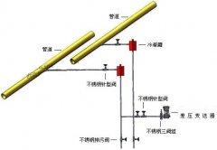 流量差压变送器测量绝压和表压时对于大气压力影响因素的讨论