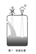 详述雷达物位计在石灰石仓位物位测量中的应用