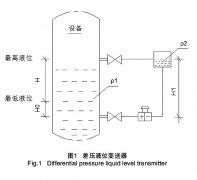 液位计液位变送器等测量仪表在冰冷地区天然气净化厂的安装及使用