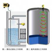 投入式液位计在发电厂排水系统液位控制中的适应性讨论