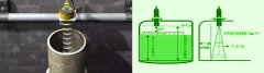 超声波液位计用于造气污水液位检测中情况说明