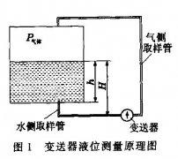 压力/差压液位变送器的不同安装方式对于液位测量效果的影响