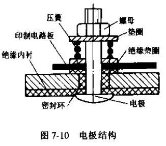 电磁流量传感器电极结构图