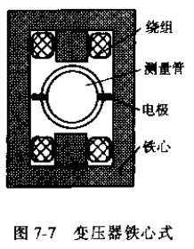 电磁流量传感器变压器铁心式